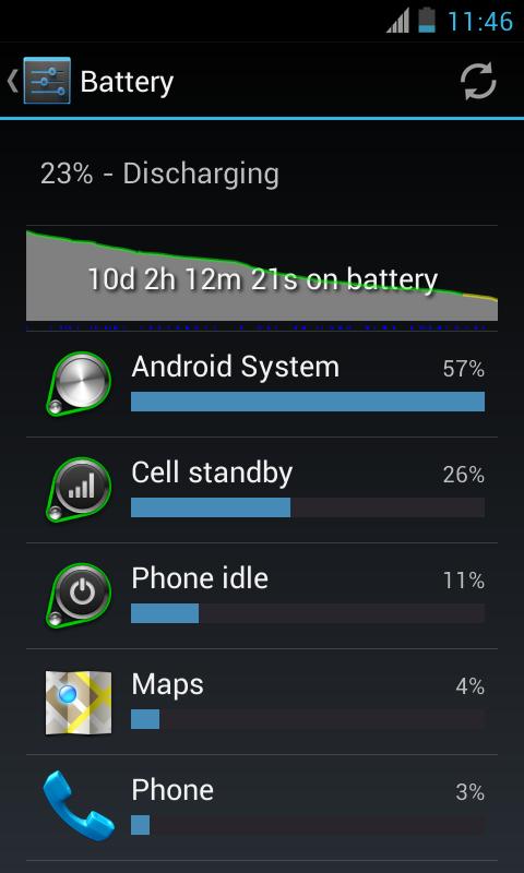 Capture d'écran, batterie à 23% après 10j 2h 12m 21s