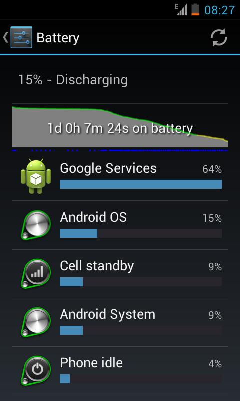 Capture d'écran de consommation batterie